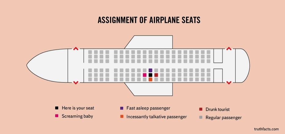airplane airport annoyances irritations
